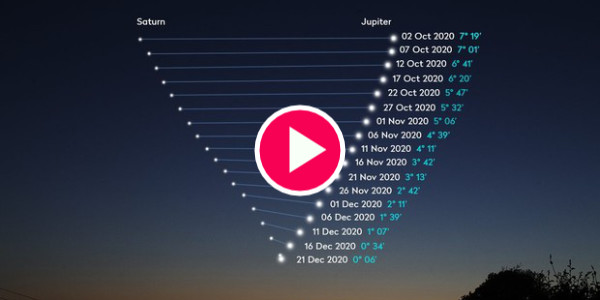 🔴 Live Stream The Great Conjunction of Jupiter and Saturn…